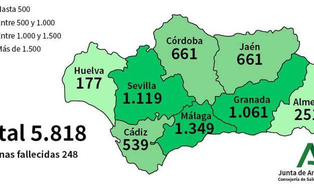CRISIS CORONAVIRUS   La provincia de Jaén suma ya 26 fallecidos